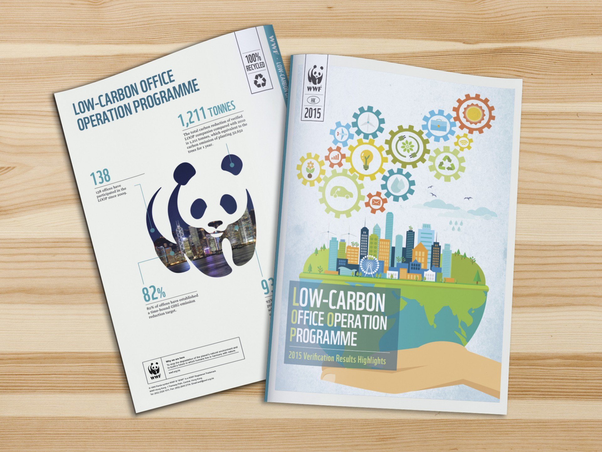 WWF - Low-Card Office Operation Programme Report Design